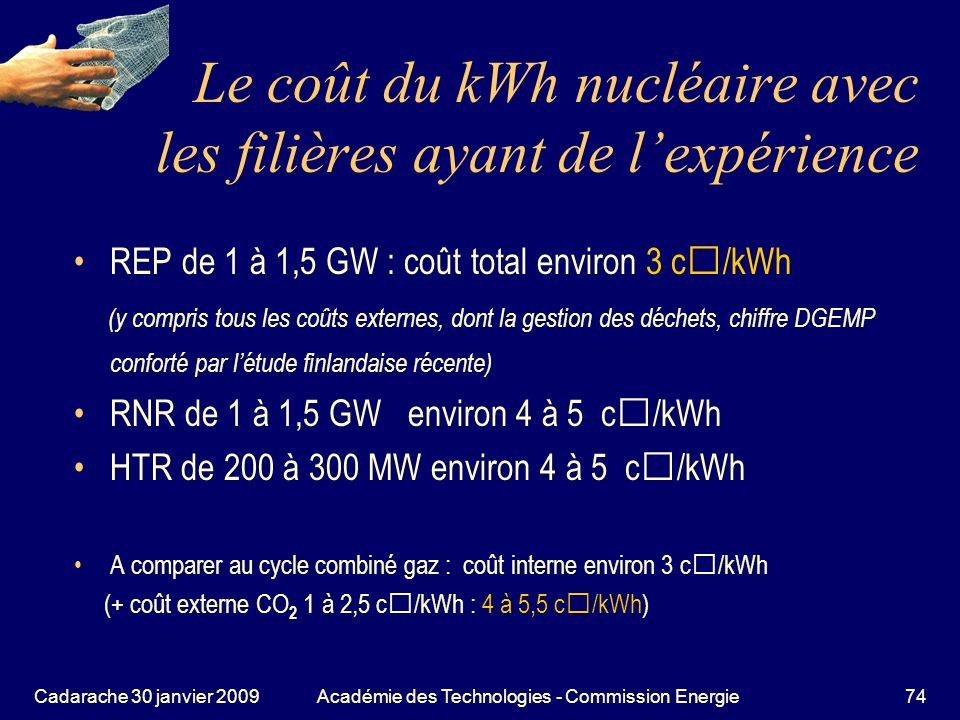 Le coût du kWh nucléaire avec les filières ayant de l'expérience