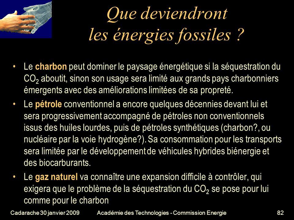 Que deviendront les énergies fossiles