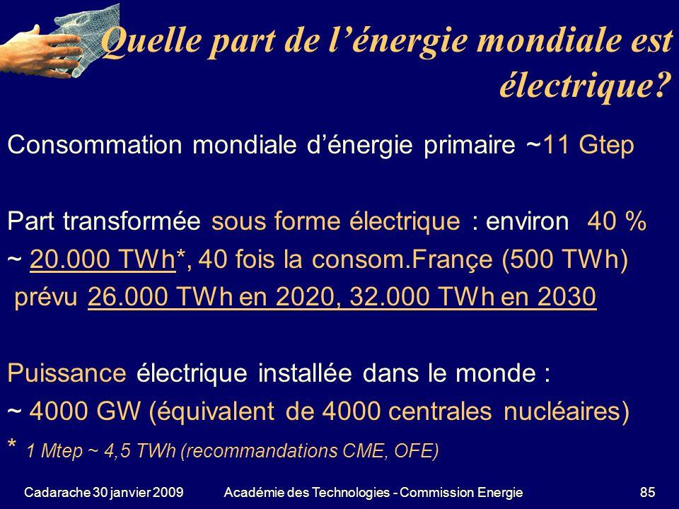 Quelle part de l'énergie mondiale est électrique