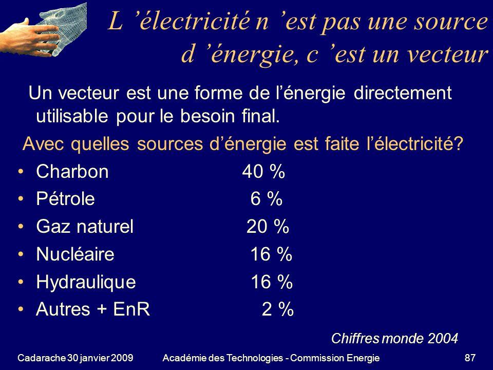 L 'électricité n 'est pas une source d 'énergie, c 'est un vecteur