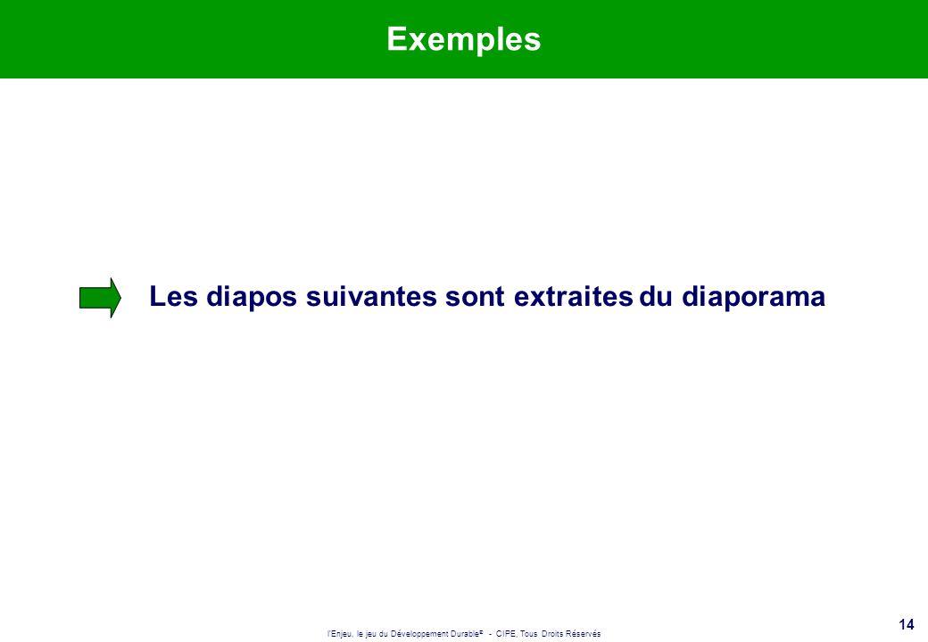Exemples Les diapos suivantes sont extraites du diaporama