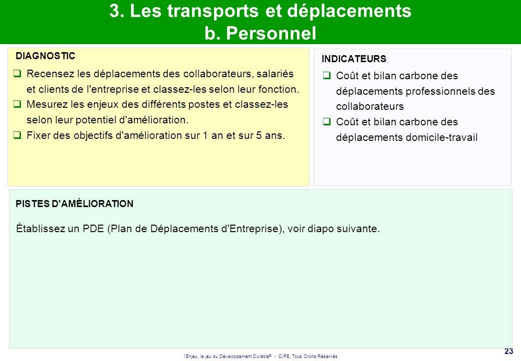 3. Les transports et déplacements b. Personnel