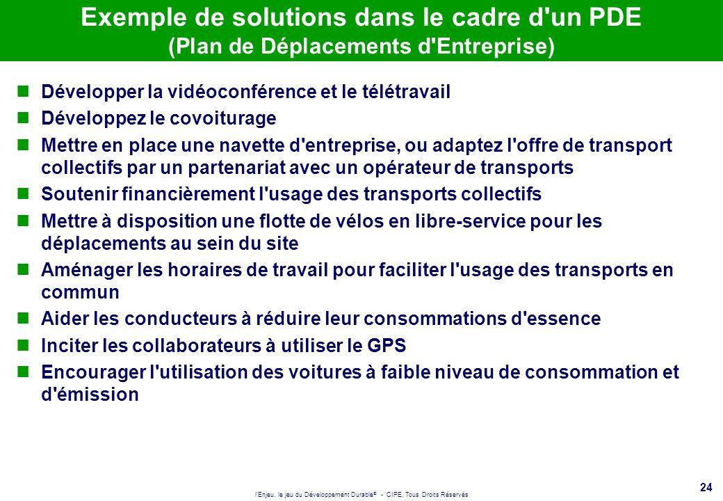 Exemple de solutions dans le cadre d un PDE (Plan de Déplacements d Entreprise)