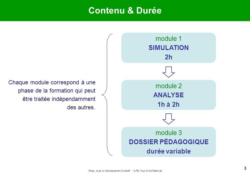 Contenu & Durée module 1 SIMULATION 2h module 2 ANALYSE 1h à 2h
