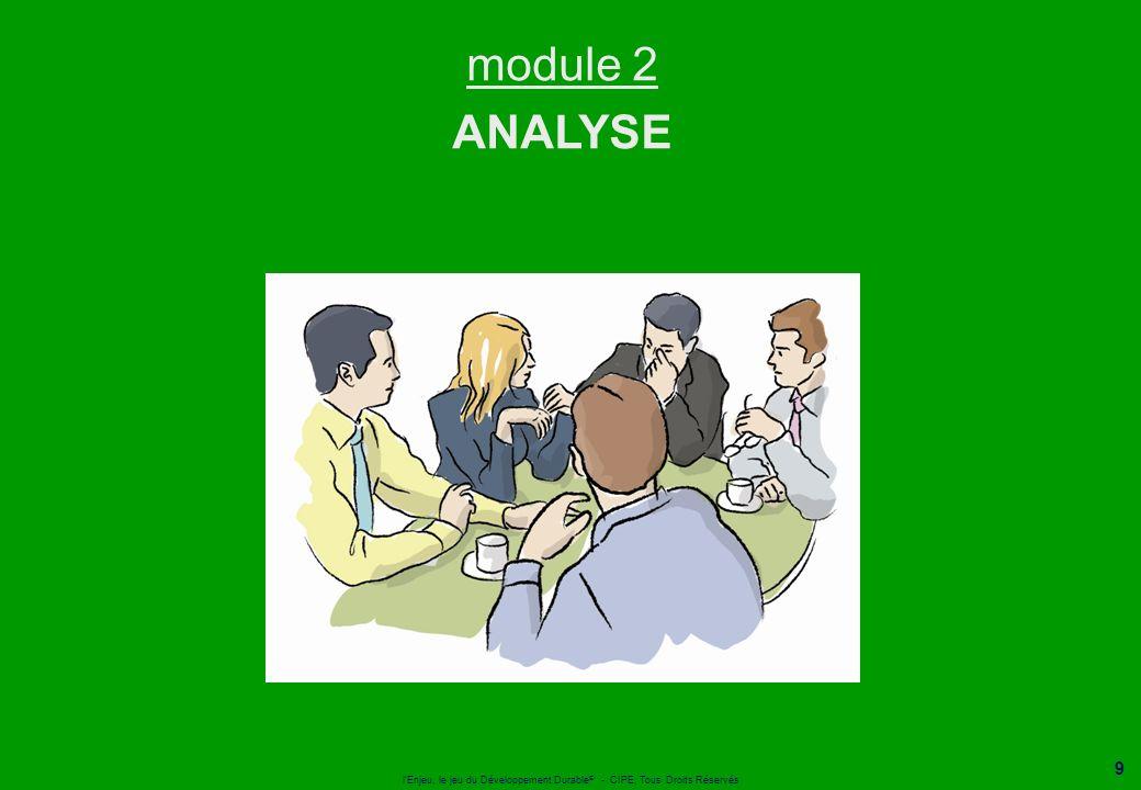 module 2 ANALYSE
