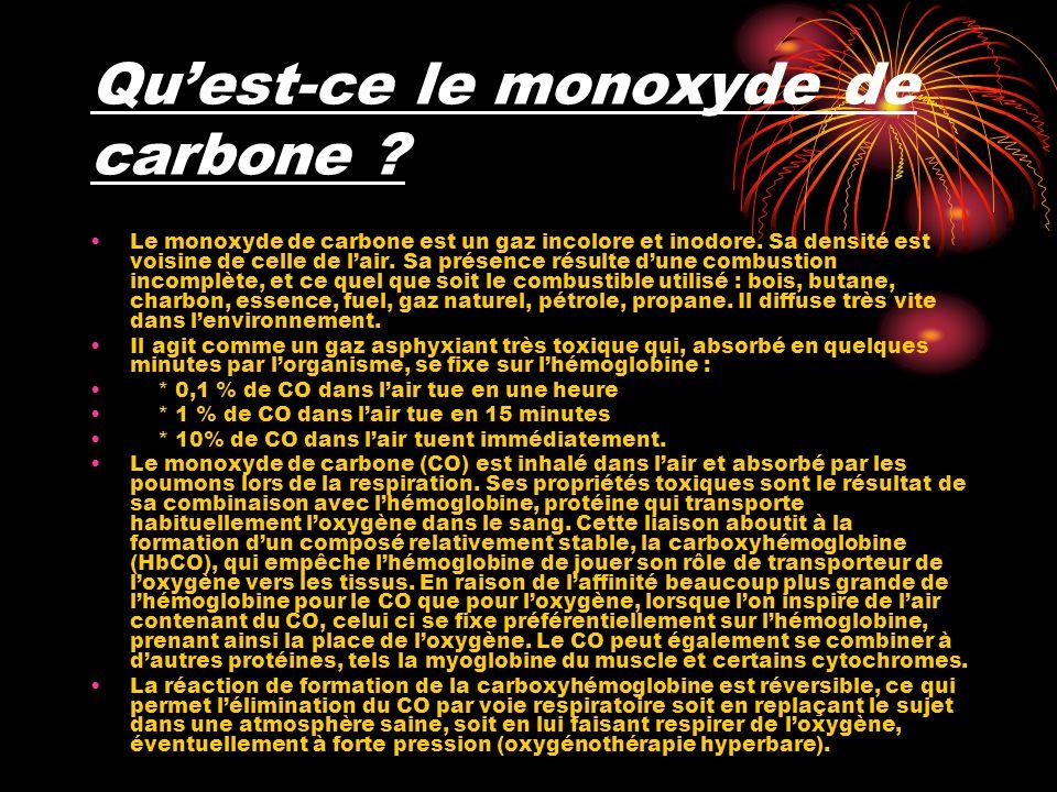 Qu'est-ce le monoxyde de carbone