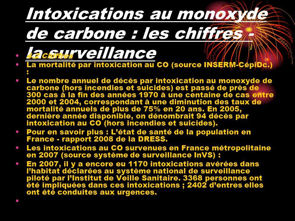Intoxications au monoxyde de carbone : les chiffres - la surveillance