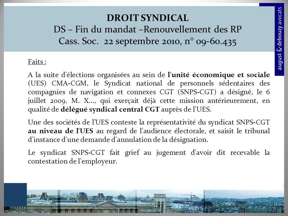 DROIT SYNDICAL DS – Fin du mandat –Renouvellement des RP Cass. Soc