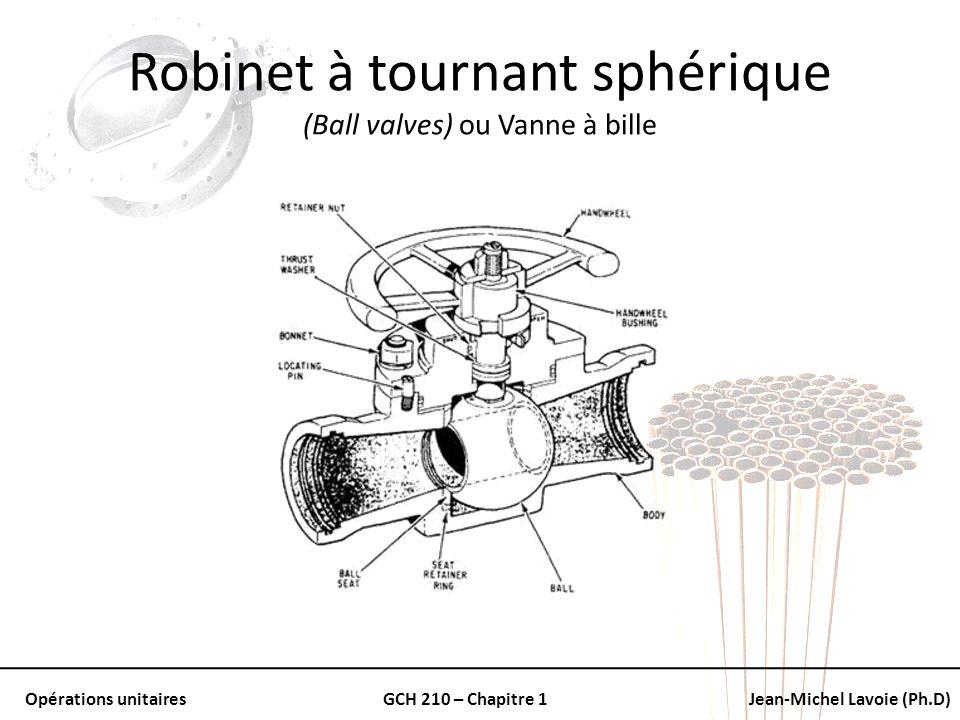 Robinet à tournant sphérique (Ball valves) ou Vanne à bille