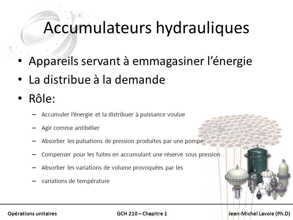 Accumulateurs hydrauliques