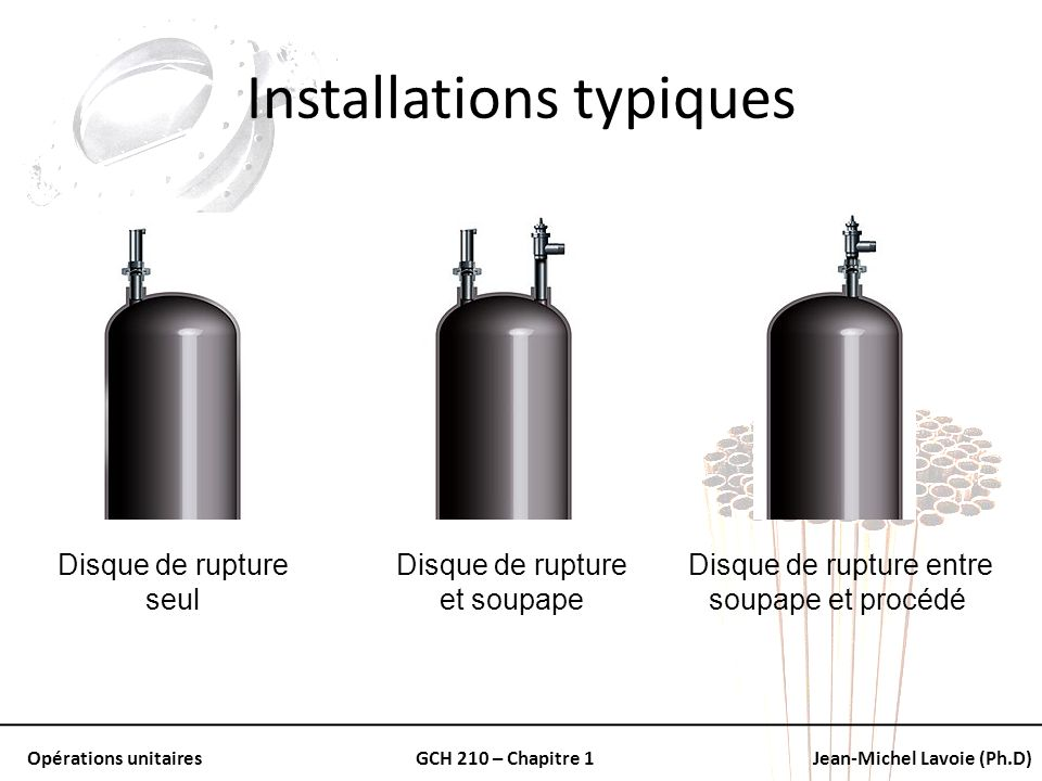 Installations typiques