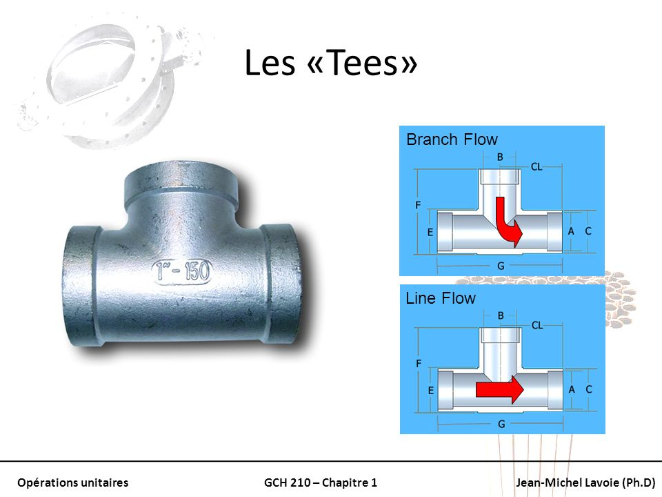 Les «Tees» Branch Flow Line Flow