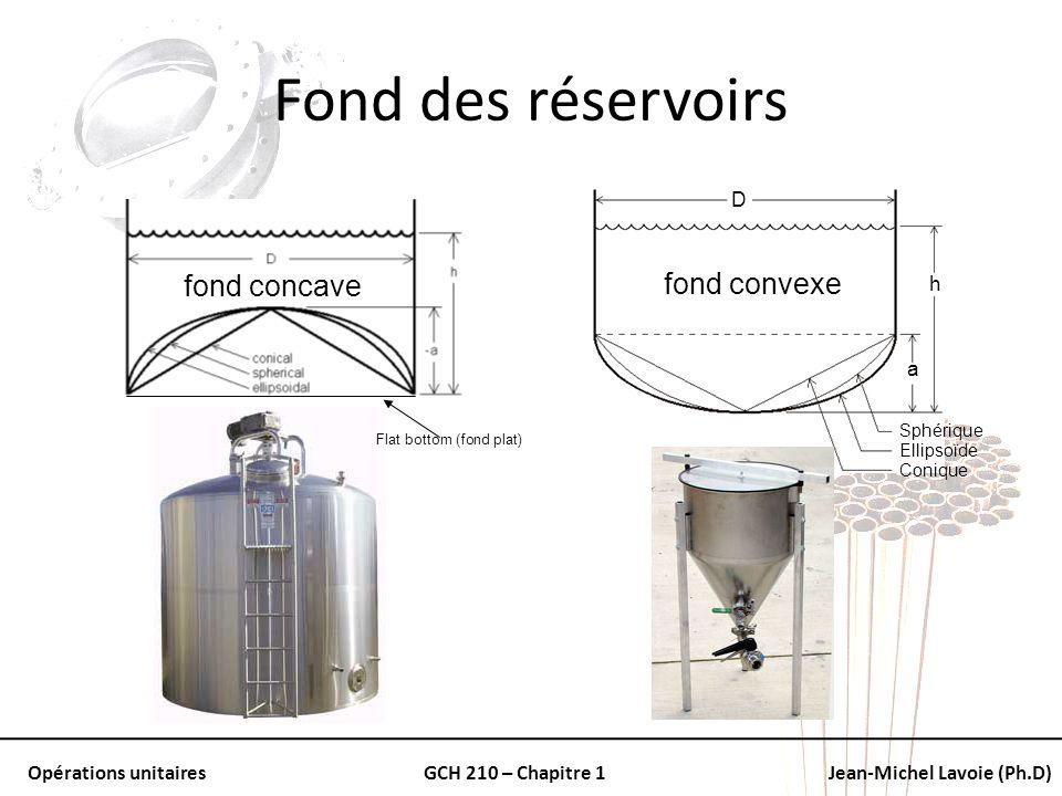 Fond des réservoirs fond concave fond convexe D h a Sphérique