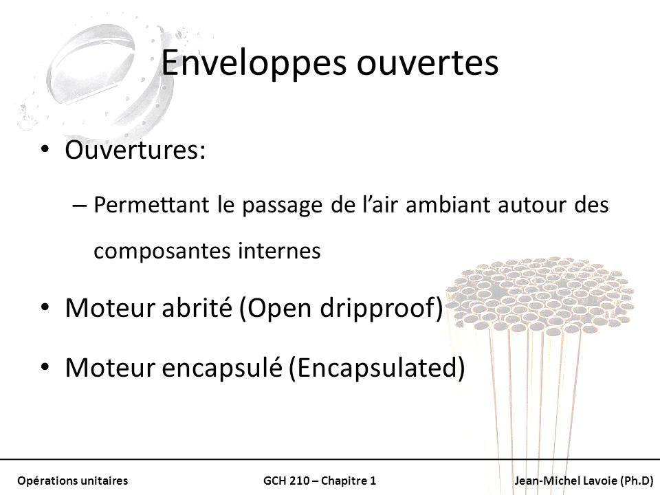 Enveloppes ouvertes Ouvertures: Moteur abrité (Open dripproof)