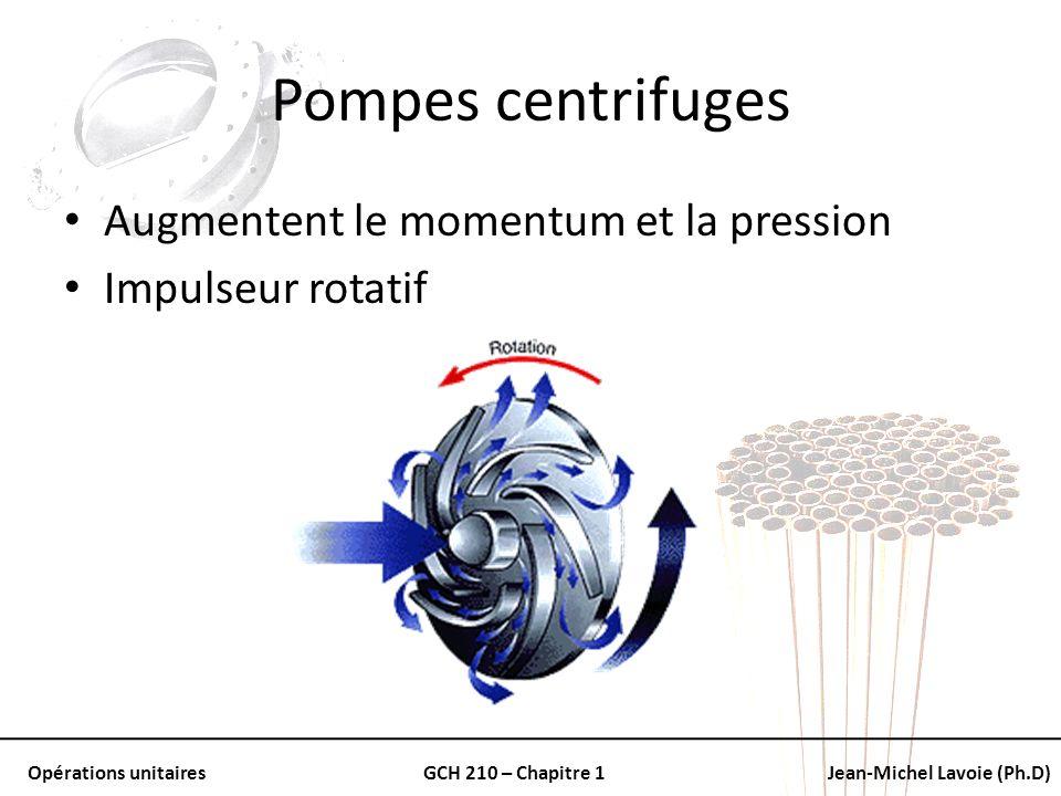 Pompes centrifuges Augmentent le momentum et la pression