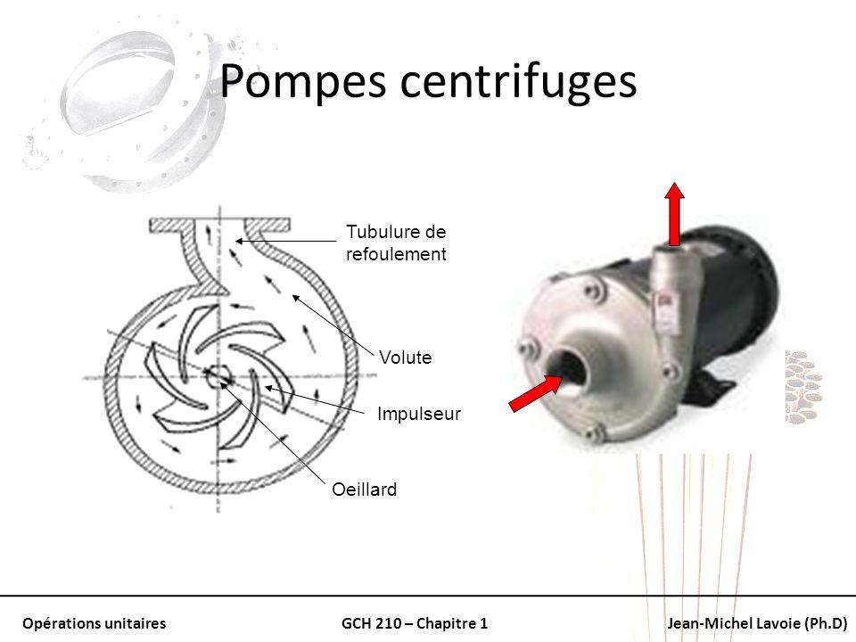 Pompes centrifuges Tubulure de refoulement Volute Impulseur Oeillard