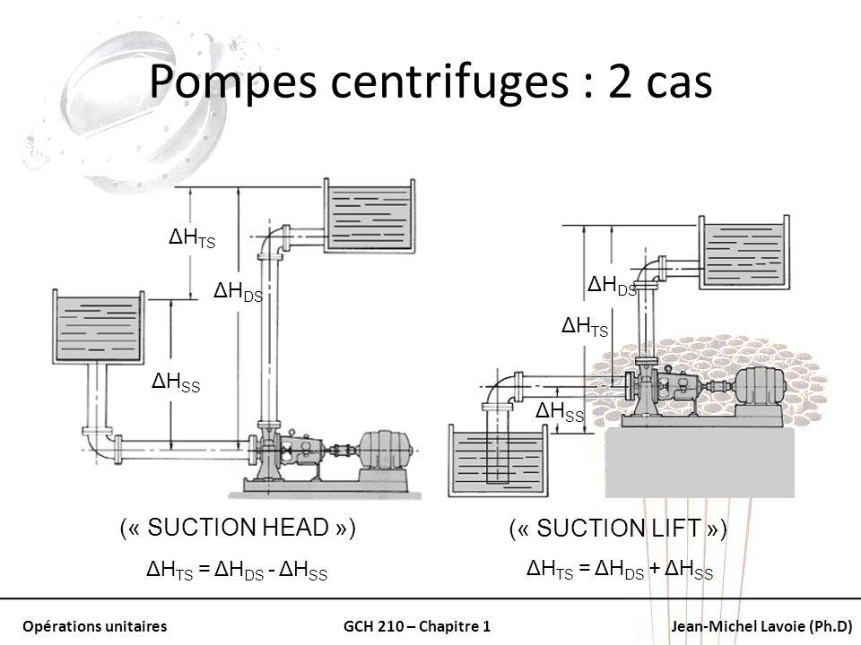 Pompes centrifuges : 2 cas
