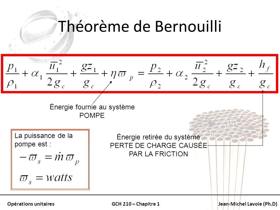 Théorème de Bernouilli