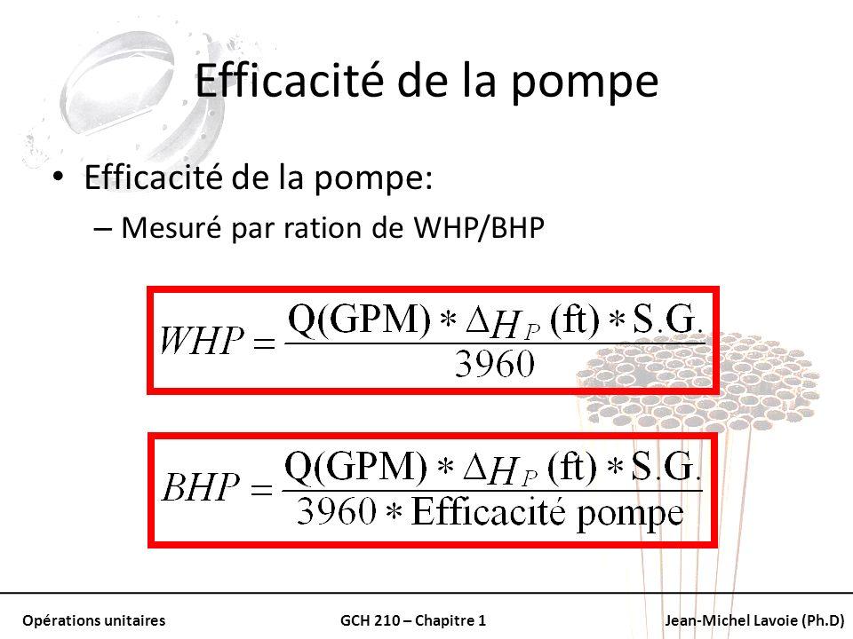 Efficacité de la pompe Efficacité de la pompe: