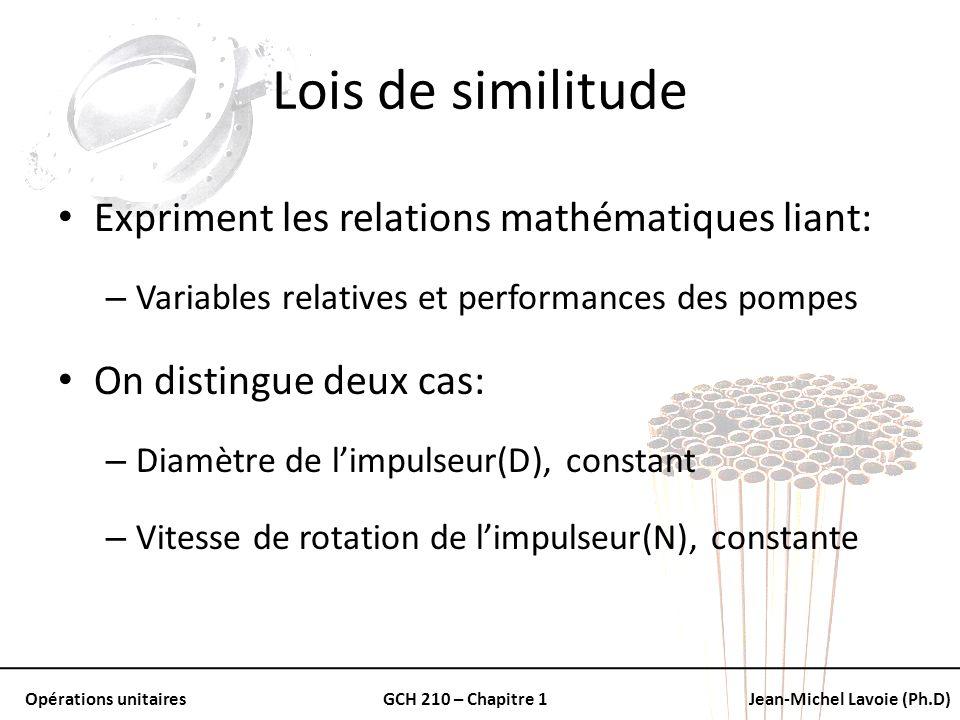 Lois de similitude Expriment les relations mathématiques liant: