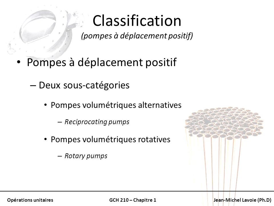 Classification (pompes à déplacement positif)
