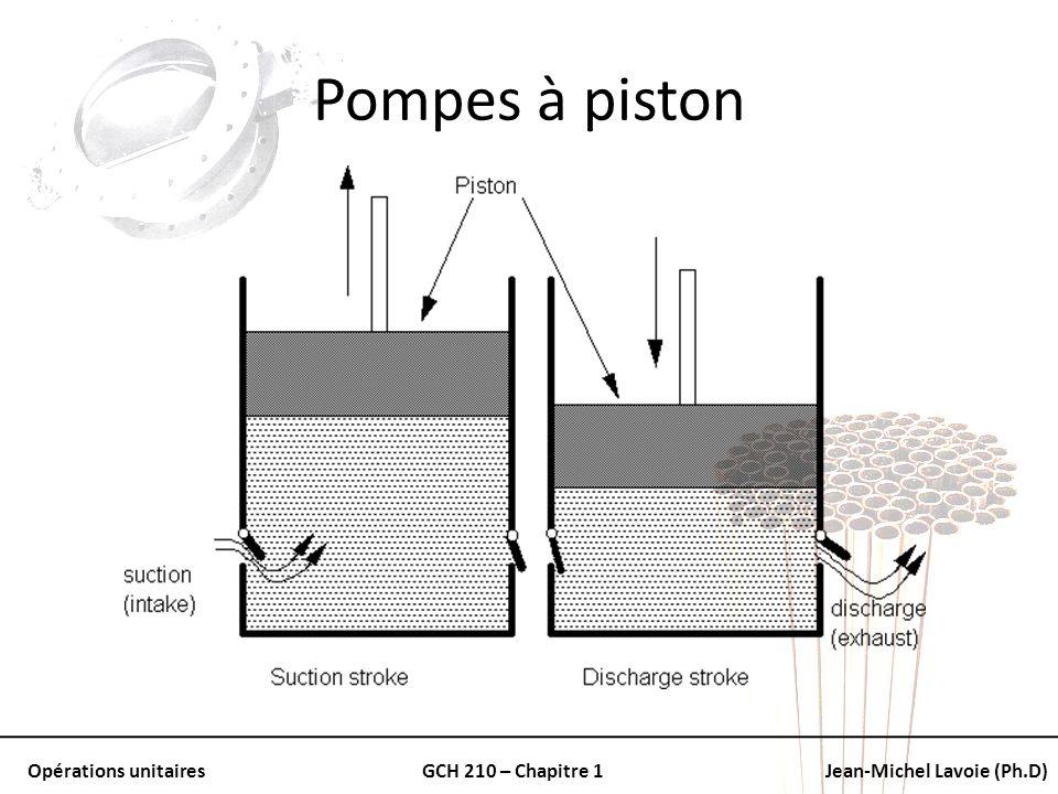 Pompes à piston