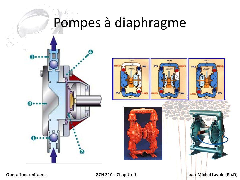 Pompes à diaphragme