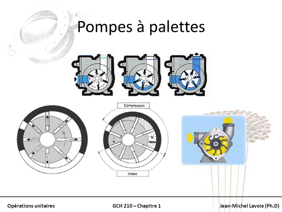 Pompes à palettes