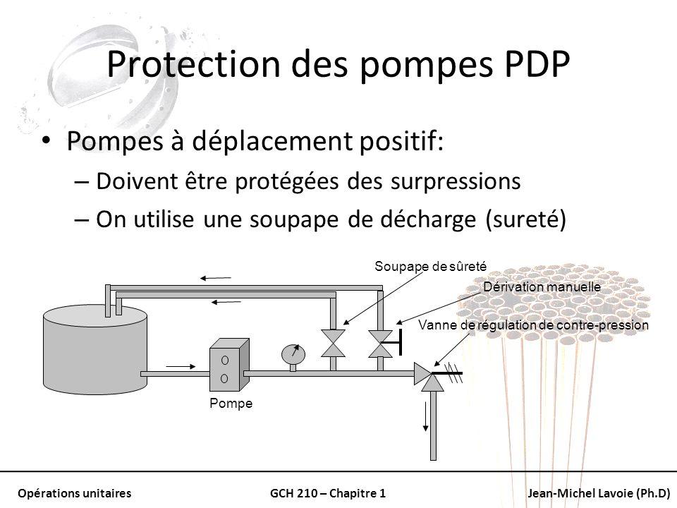 Protection des pompes PDP