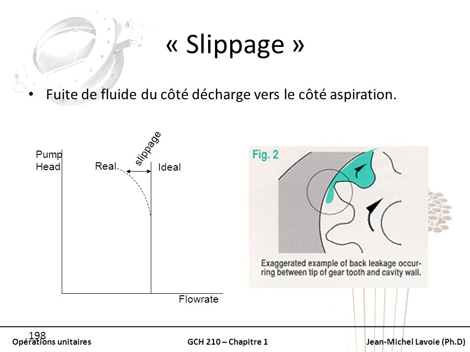 « Slippage » Fuite de fluide du côté décharge vers le côté aspiration.