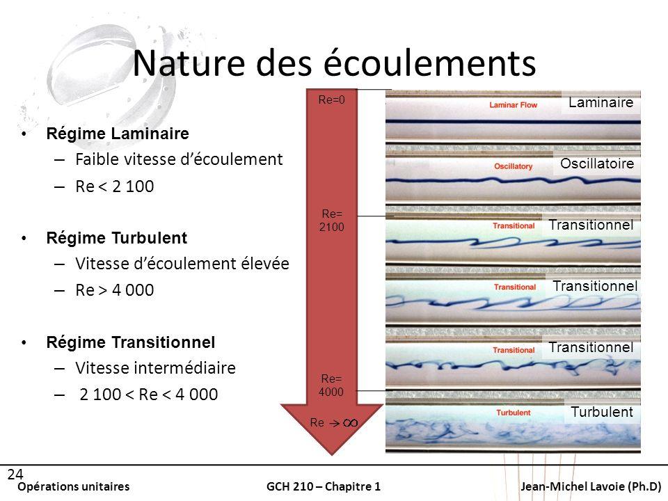 Nature des écoulements