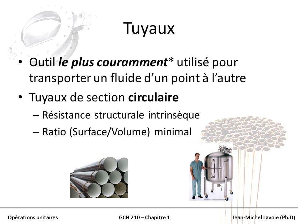 Tuyaux Outil le plus couramment* utilisé pour transporter un fluide d'un point à l'autre. Tuyaux de section circulaire.