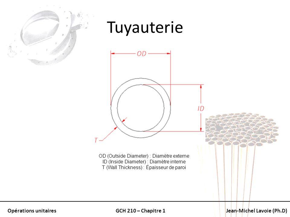 Tuyauterie OD (Outside Diameter) : Diamètre externe