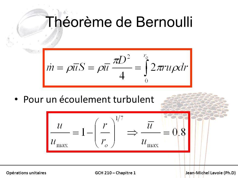 Théorème de Bernoulli Pour un écoulement turbulent