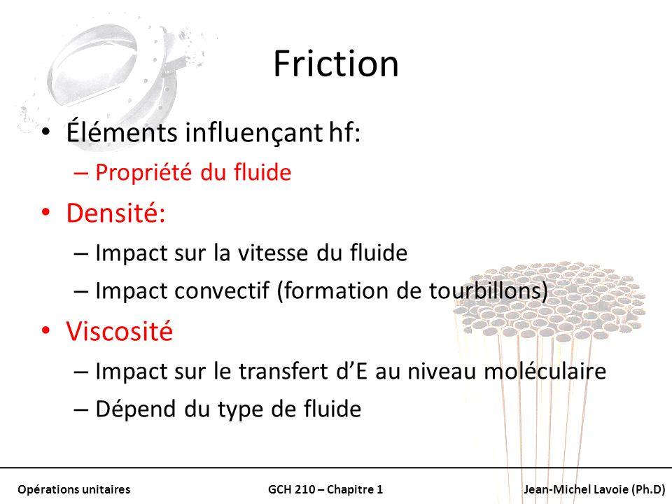 Friction Éléments influençant hf: Densité: Viscosité