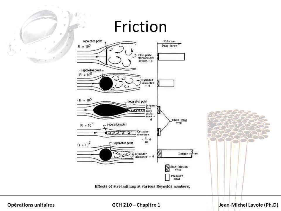 Friction