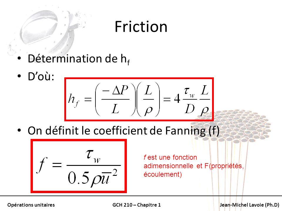 Friction Détermination de hf D'où: