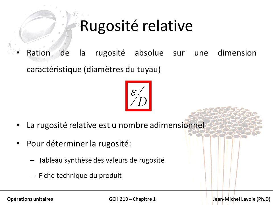 Rugosité relative Ration de la rugosité absolue sur une dimension caractéristique (diamètres du tuyau)