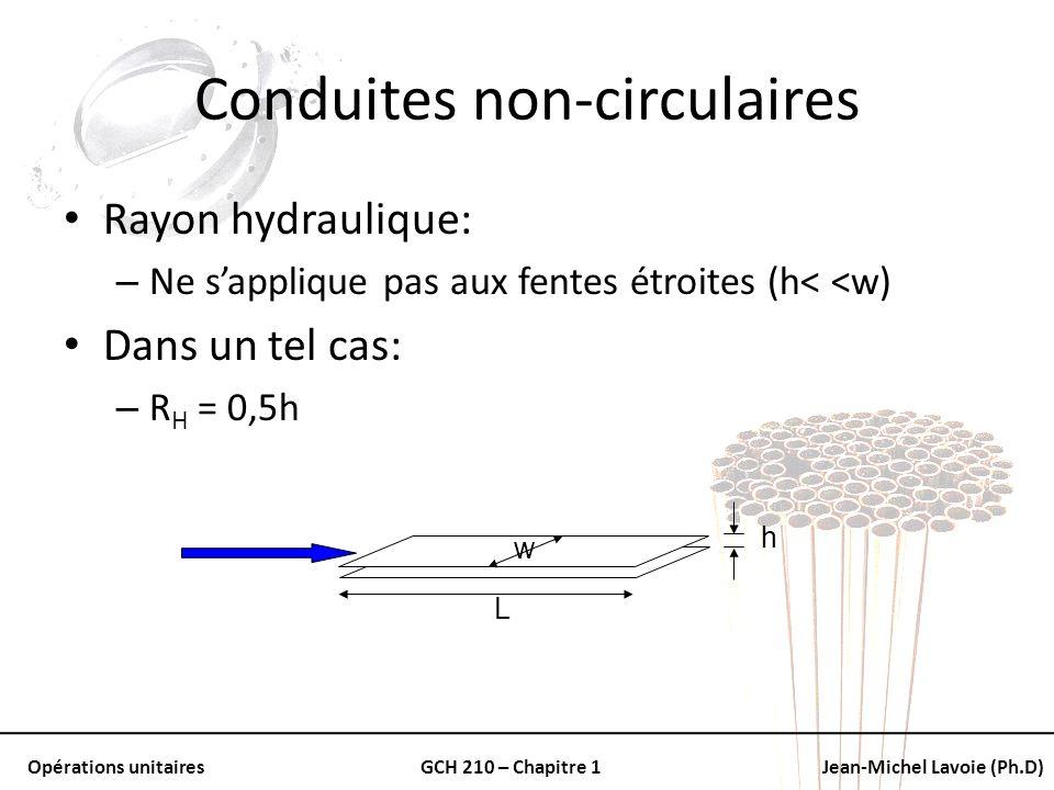 Conduites non-circulaires