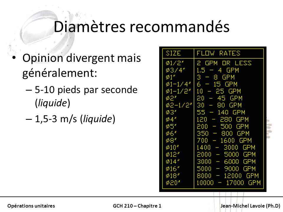 Diamètres recommandés