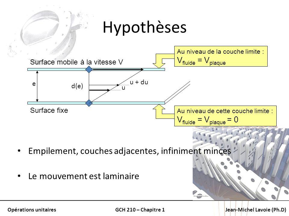 Hypothèses Empilement, couches adjacentes, infiniment minces