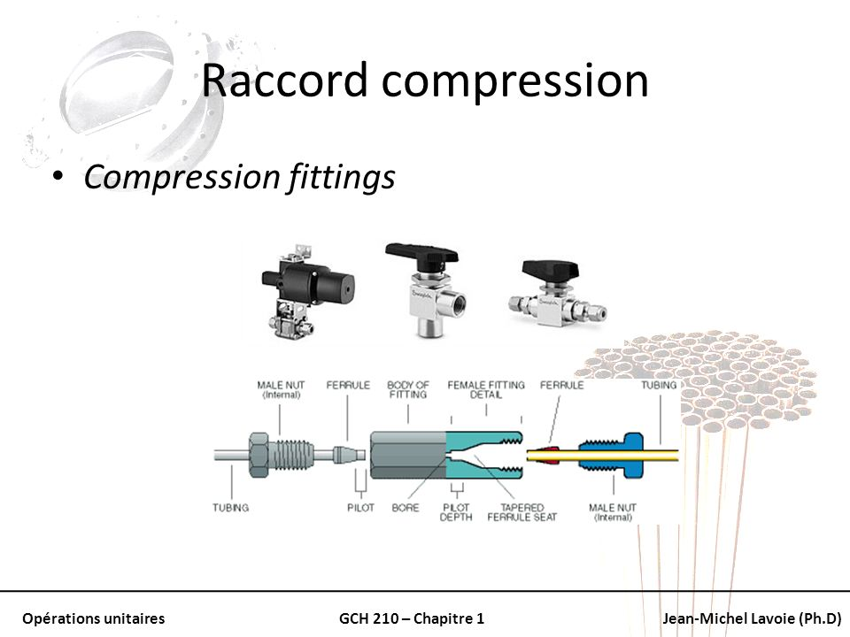 Raccord compression Compression fittings