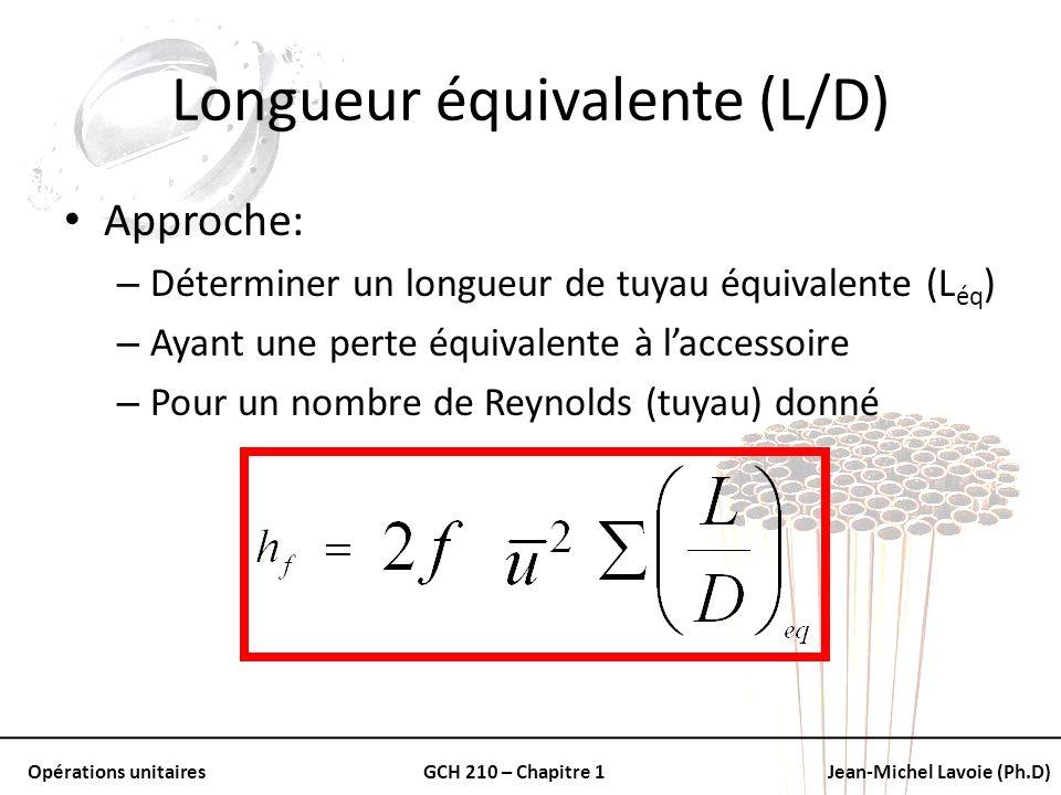 Longueur équivalente (L/D)