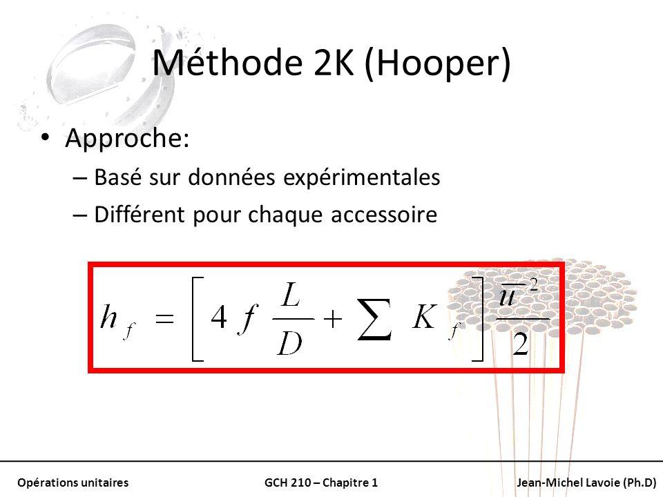 Méthode 2K (Hooper) Approche: Basé sur données expérimentales