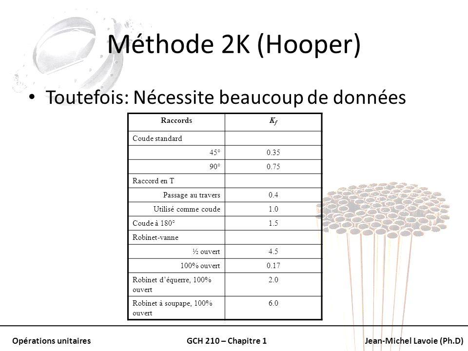 Méthode 2K (Hooper) Toutefois: Nécessite beaucoup de données Raccords