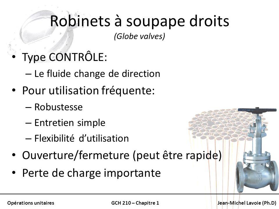 Robinets à soupape droits (Globe valves)