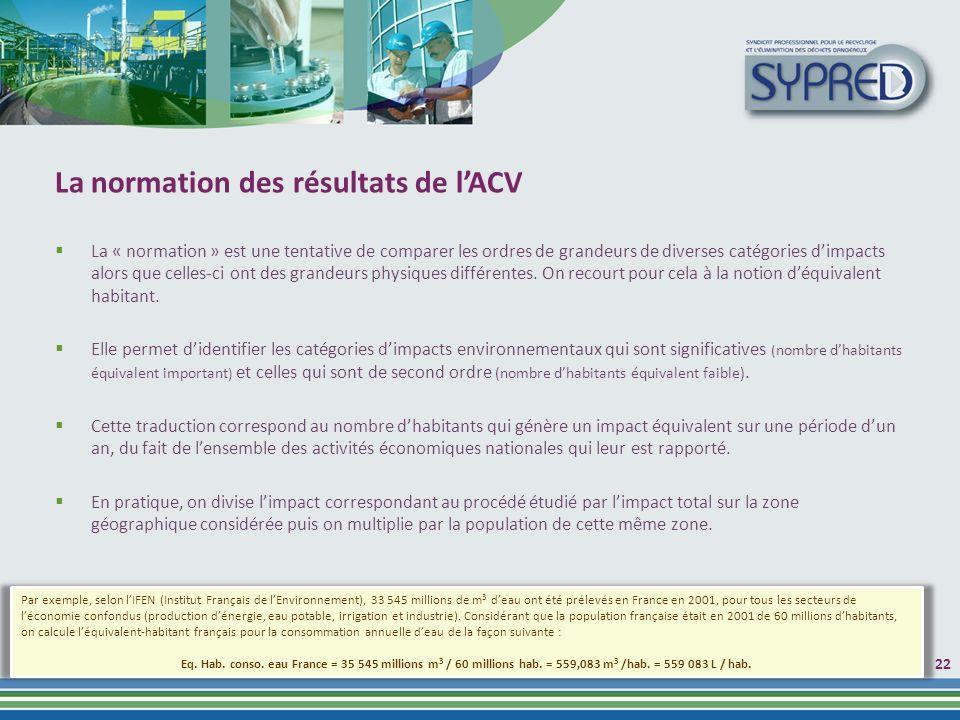 La normation des résultats de l'ACV