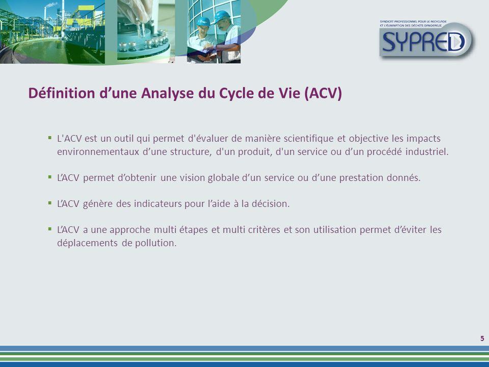 Définition d'une Analyse du Cycle de Vie (ACV)