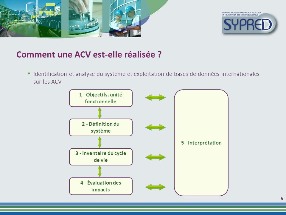 Comment une ACV est-elle réalisée