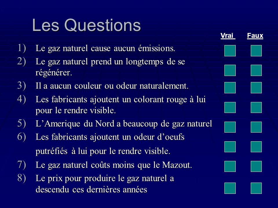 Les Questions Le gaz naturel cause aucun émissions.